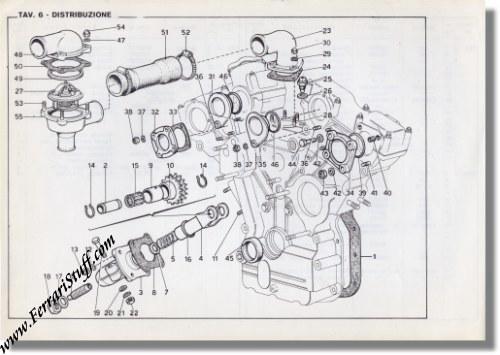 Ferrari Parts Catalogs
