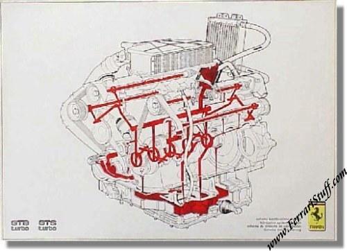 1988 ferrari gtb turbo and gts turbo workshop poster of the rh ferraristuff com ferrari 360 engine diagram ferrari f430 engine diagram
